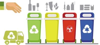 拟出台新规约束垃圾分类投放 违者或将罚款