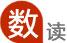 数读_e周刊_中原网